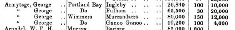 Squatters' Directory of the Occupants of Crown Lands of Port Phillip 1849 - Armytage